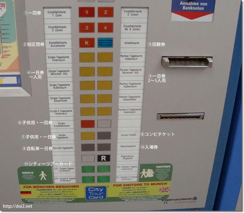 ミュンヘン近郊電車用(ボタン式)